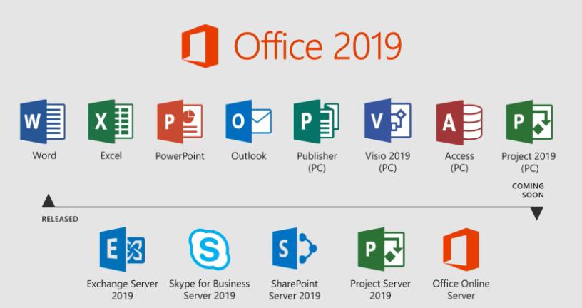 Office 2019を購入する価値がありますか-1